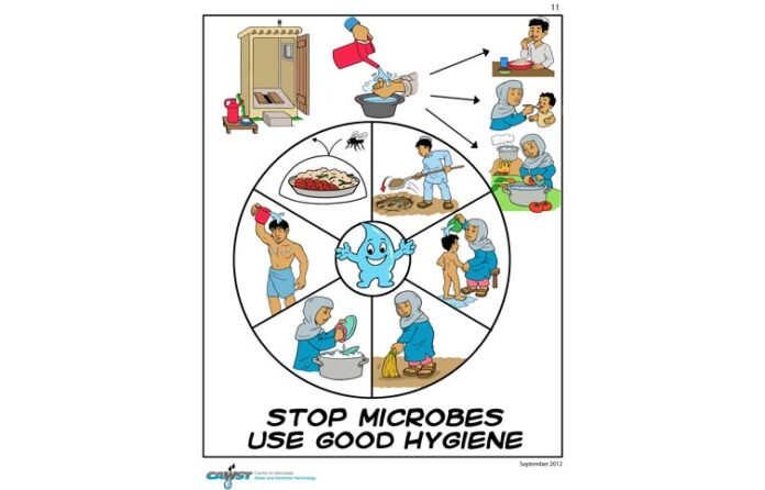 Personal Hygiene Prevents Disease Outbreaks